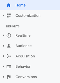 Google Analytics Made Easy